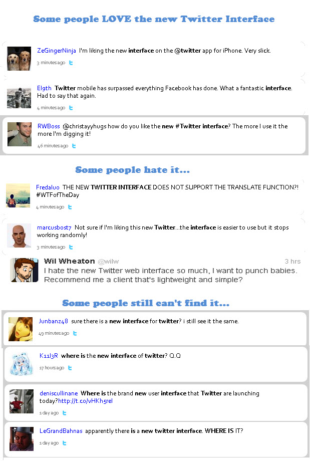 Sentiments about new Twitter Interface
